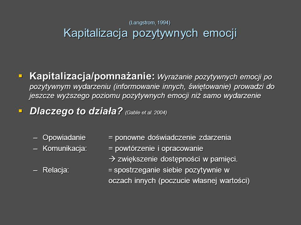 (Langstrom, 1994) Kapitalizacja pozytywnych emocji Kapitalizacja/pomnażanie: Wyrażanie pozytywnych emocji po pozytywnym wydarzeniu (informowanie innyc