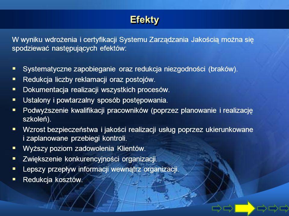 Efekty W wyniku wdrożenia i certyfikacji Systemu Zarządzania Jakością można się spodziewać następujących efektów: Systematyczne zapobieganie oraz redu