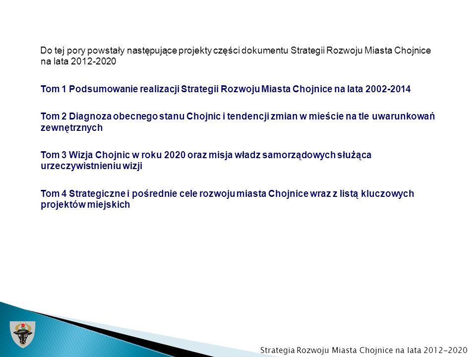 Do tej pory powstały następujące projekty części dokumentu Strategii Rozwoju Miasta Chojnice na lata 2012-2020 Tom 1 Podsumowanie realizacji Strategii