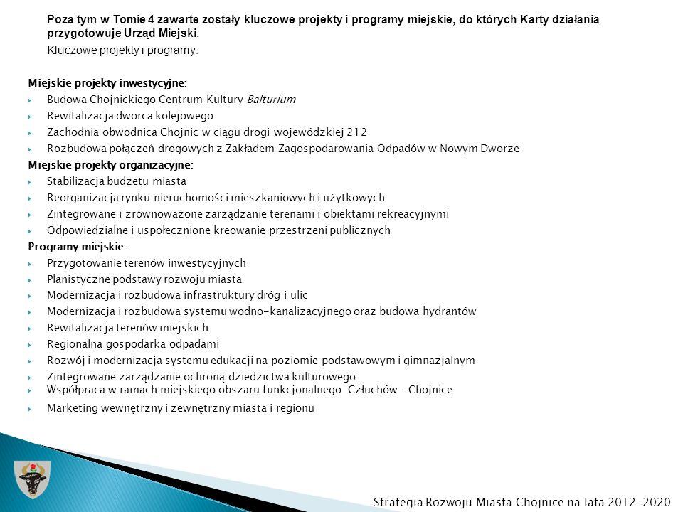Poza tym w Tomie 4 zawarte zostały kluczowe projekty i programy miejskie, do których Karty działania przygotowuje Urząd Miejski. Kluczowe projekty i p