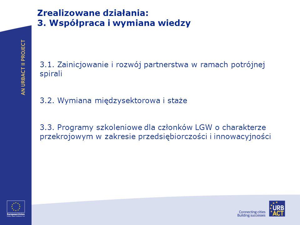 Zrealizowane działania: 3. Współpraca i wymiana wiedzy 3.1. Zainicjowanie i rozwój partnerstwa w ramach potrójnej spirali 3.2. Wymiana międzysektorowa