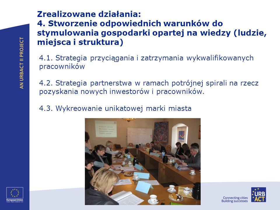 Zrealizowane działania: 4. Stworzenie odpowiednich warunków do stymulowania gospodarki opartej na wiedzy (ludzie, miejsca i struktura) 4.1. Strategia