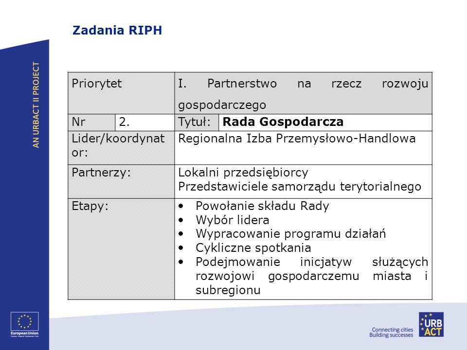 Priorytet I. Partnerstwo na rzecz rozwoju gospodarczego Nr2.Tytuł:Rada Gospodarcza Lider/koordynat or: Regionalna Izba Przemysłowo-Handlowa Partnerzy: