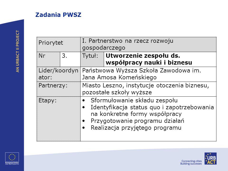 Priorytet I. Partnerstwo na rzecz rozwoju gospodarczego Nr3.Tytuł:Utworzenie zespołu ds. współpracy nauki i biznesu Lider/koordyn ator: Państwowa Wyżs