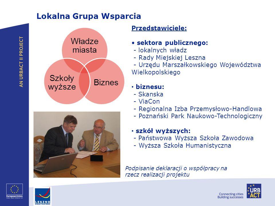Władze miasta Biznes Szkoły wyższe Podpisanie deklaracji o współpracy na rzecz realizacji projektu Przedstawiciele: sektora publicznego: - lokalnych w