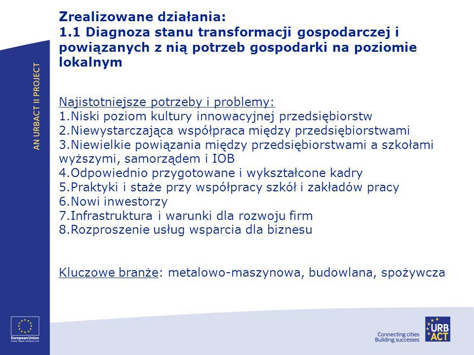 Projekt Budowa Inkubatora Przedsiębiorczości w Lesznie jest rezultatem projektu Rola Szkół Wyższych w rozwoju gospodarczym miast (RUnUP).