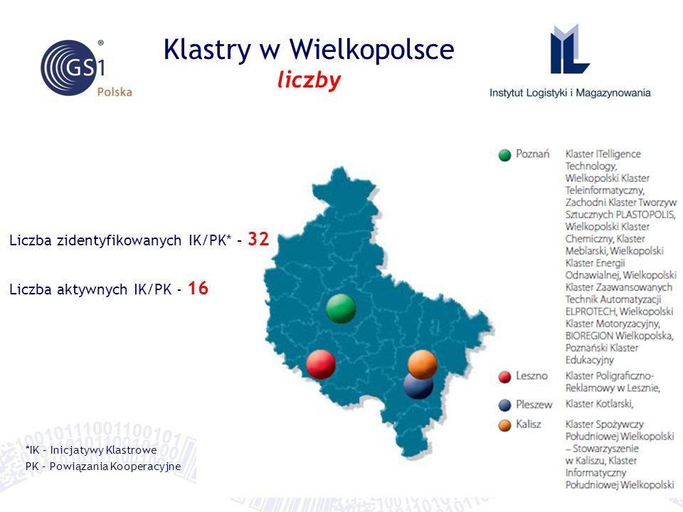 Klastry w Wielkopolsce liczby *IK – Inicjatywy Klastrowe PK – Powiązania Kooperacyjne Liczba zidentyfikowanych IK/PK* – 32 Liczba aktywnych IK/PK - 16