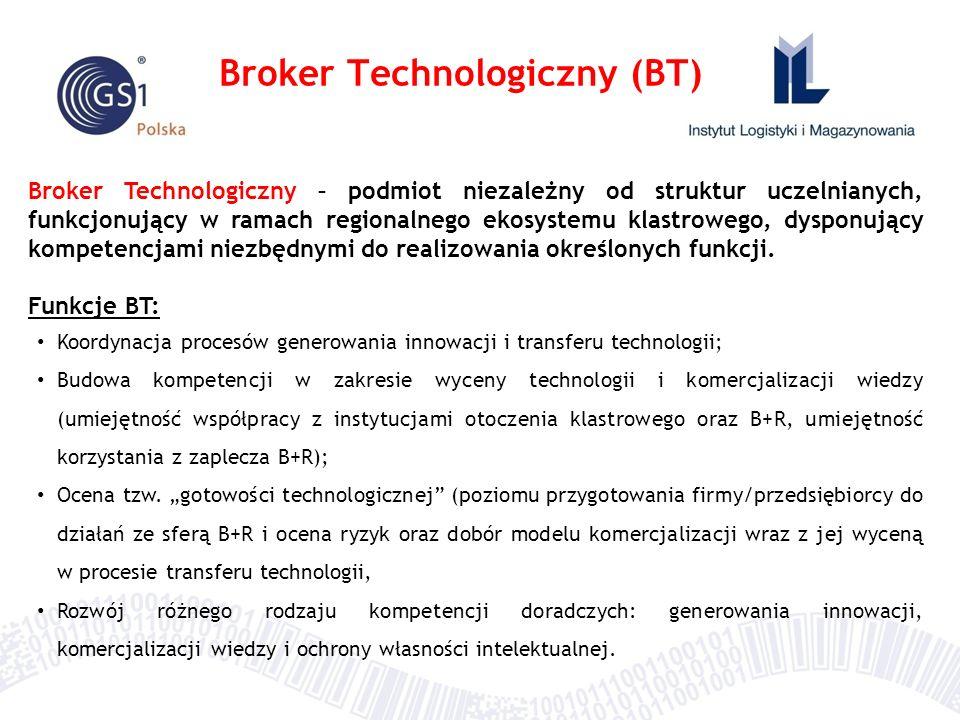 Broker Technologiczny (BT) Broker Technologiczny – podmiot niezależny od struktur uczelnianych, funkcjonujący w ramach regionalnego ekosystemu klastro