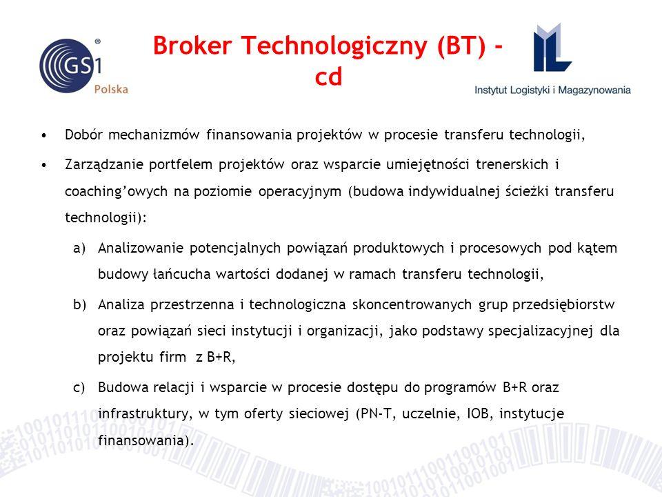 Broker Technologiczny (BT) - cd Dobór mechanizmów finansowania projektów w procesie transferu technologii, Zarządzanie portfelem projektów oraz wsparc