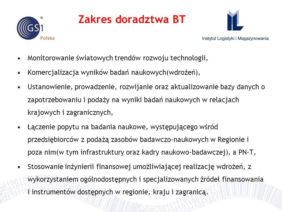 Zakres doradztwa BT Monitorowanie światowych trendów rozwoju technologii, Komercjalizacja wyników badań naukowych(wdrożeń), Ustanowienie, prowadzenie,