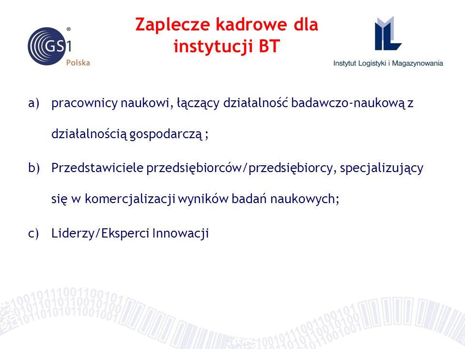 Zaplecze kadrowe dla instytucji BT a)pracownicy naukowi, łączący działalność badawczo-naukową z działalnością gospodarczą ; b)Przedstawiciele przedsię