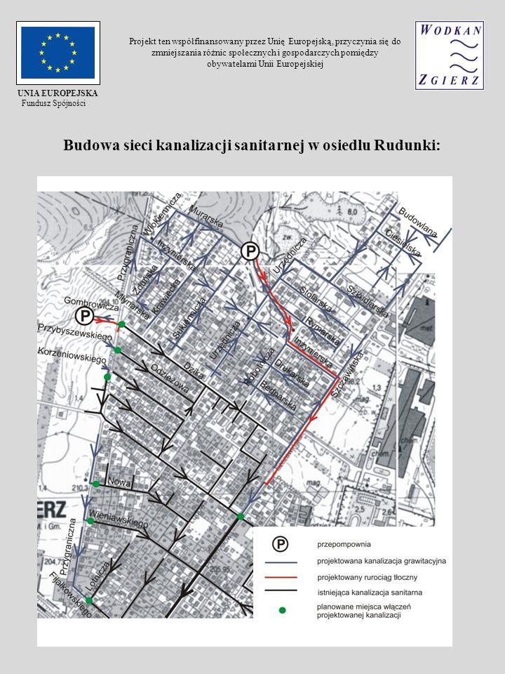 Budowa sieci kanalizacji sanitarnej w osiedlu Rudunki: UNIA EUROPEJSKA Fundusz Spójności Projekt ten współfinansowany przez Unię Europejską, przyczyni