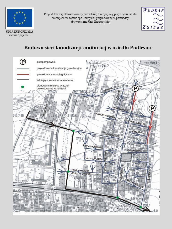 Budowa sieci kanalizacji sanitarnej w osiedlu Podleśna: UNIA EUROPEJSKA Fundusz Spójności Projekt ten współfinansowany przez Unię Europejską, przyczyn
