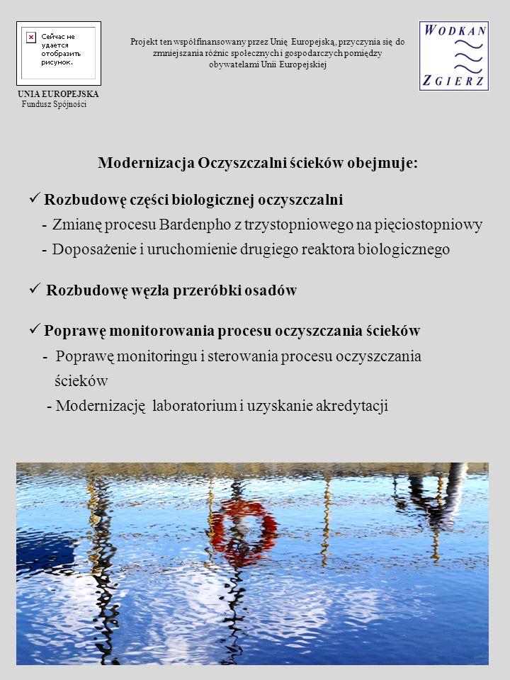 Rozbudowę części biologicznej oczyszczalni - Zmianę procesu Bardenpho z trzystopniowego na pięciostopniowy - Doposażenie i uruchomienie drugiego reakt