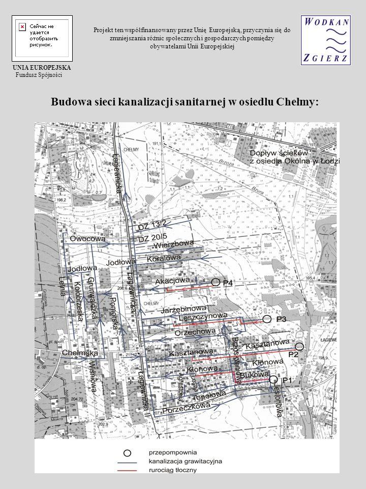 Budowa sieci kanalizacji sanitarnej w osiedlu Chełmy: UNIA EUROPEJSKA Fundusz Spójności Projekt ten współfinansowany przez Unię Europejską, przyczynia