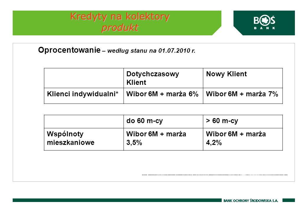 Kredyty na kolektory produkt Dotychczasowy Klient Nowy Klient Klienci indywidualni*Wibor 6M + marża 6%Wibor 6M + marża 7% do 60 m-cy> 60 m-cy Wspólnot