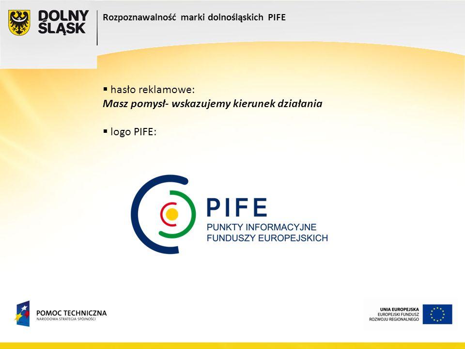 Rozpoznawalność marki dolnośląskich PIFE hasło reklamowe: Masz pomysł- wskazujemy kierunek działania logo PIFE: