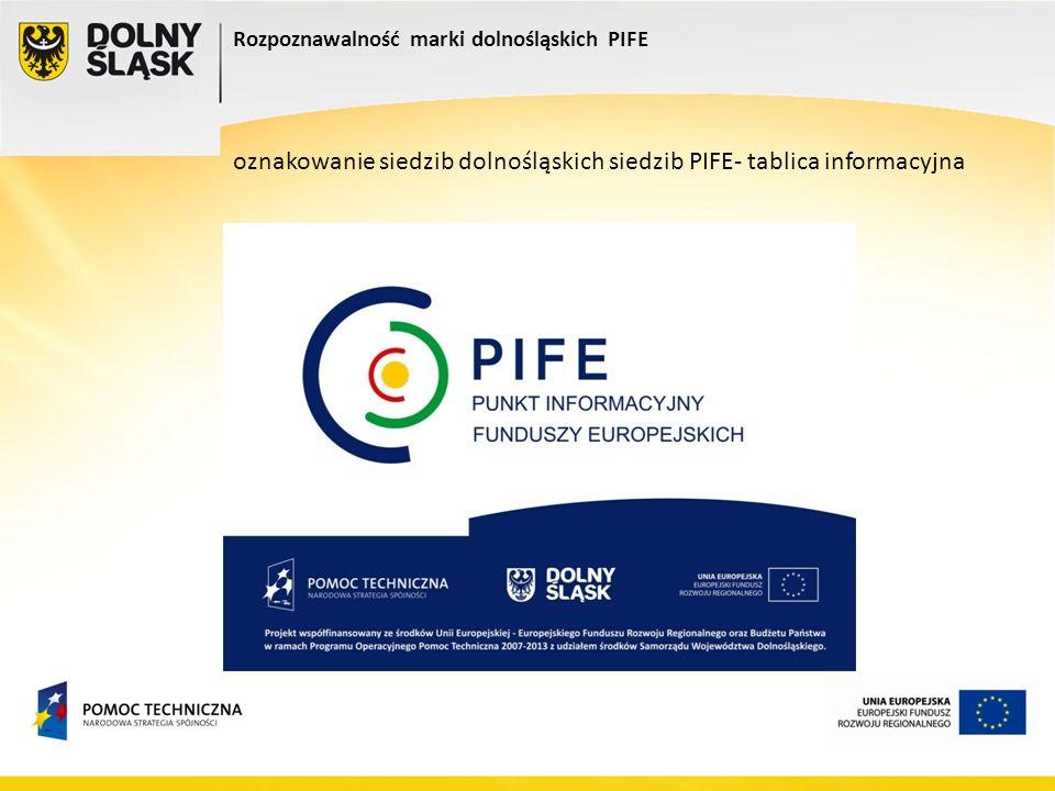 Rozpoznawalność marki dolnośląskich PIFE oznakowanie siedzib dolnośląskich siedzib PIFE- tablica informacyjna