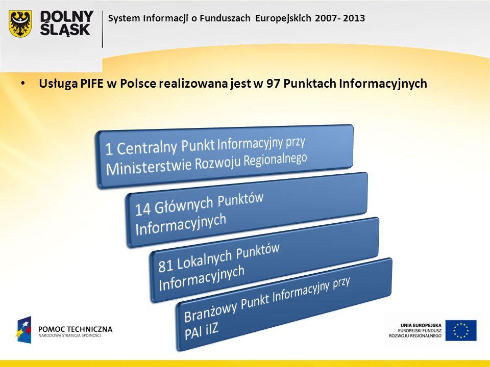 Regionalny Program Operacyjny dla Województwa Dolnośląskiego na lata 2007-2013 Działanie 1.1 Inwestycje dla przedsiębiorstw -Schemat 1.1 E Dotacje inwestycyjne wspierające rozwój mikroprzedsiębiorstw prowadzących działalność gospodarczą do 2 lat.