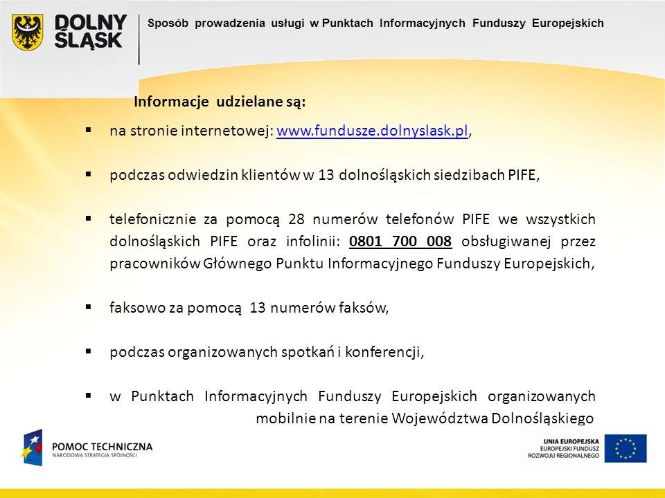 Informacje udzielane są: elektronicznie za pomocą 13 adresów poczty elektronicznej: pife.legnica@dolnyslask.plpife.legnica@dolnyslask.pl; pife.glogow@dolnyslask.plpife.glogow@dolnyslask.pl; pife.gora@dolnyslask.plpife.gora@dolnyslask.pl; pife.boleslawiec@dolnyslask.plpife.boleslawiec@dolnyslask.pl; pife.zgorzelec@dolnyslask.plpife.zgorzelec@dolnyslask.pl; pife.dzierzoniow@dolnyslask.plpife.dzierzoniow@dolnyslask.pl; pife.jeleniagora@dolnyslask.plpife.jeleniagora@dolnyslask.pl; pife.walbrzych@dolnyslask.plpife.walbrzych@dolnyslask.pl; pife.swidnica@dolnyslask.plpife.swidnica@dolnyslask.pl; pife.luban@dolnyslask.plpife.luban@dolnyslask.pl; pife.klodzko@dolnyslask.plpife.klodzko@dolnyslask.pl; pife.trzebnica@dolnyslask.plpife.trzebnica@dolnyslask.pl; pife@dolnyslask.pl Sposób prowadzenia usługi w Punktach Informacyjnych Funduszy Europejskich
