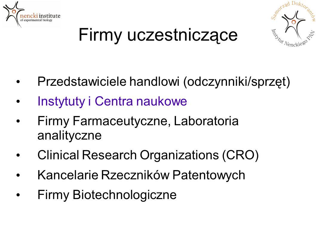 Cele Uczestnictwo w targach pracy JobVector – praktyczne aspekty ubiegania się o pracę Poznanie perspektyw rozwoju przemysłu BIO głównie w Polsce oraz potencjalne zapotrzebowanie na wysoko wykwalifikowanych specjalistów