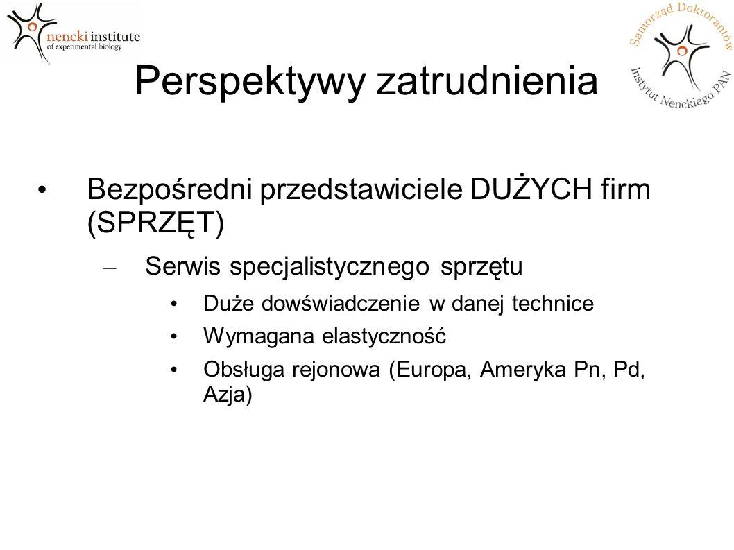 Perspektywy zatrudnienia Przedstawiciele handlowi (np.