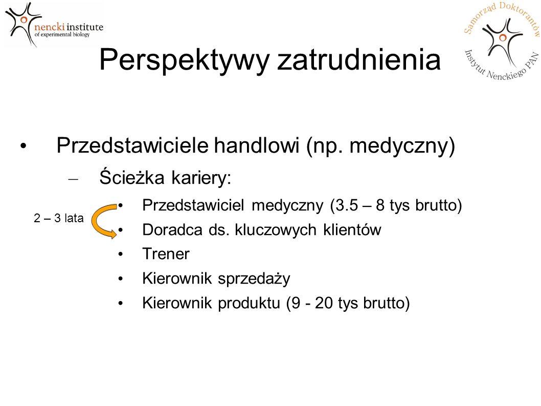Perspektywy zatrudnienia Firmy Farmaceutyczne – Działy R&D posiada niewiele dużych graczy na polskim rynku Adamed Celon Pharma – Możliwość rozwoju w kierunku Project Menagement Laboratoria analityczne