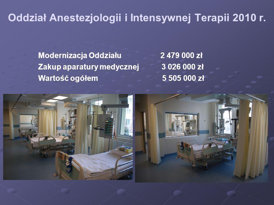 Oddział Anestezjologii i Intensywnej Terapii 2010 r. Modernizacja Oddziału 2 479 000 zł Zakup aparatury medycznej 3 026 000 zł Wartość ogółem 5 505 00
