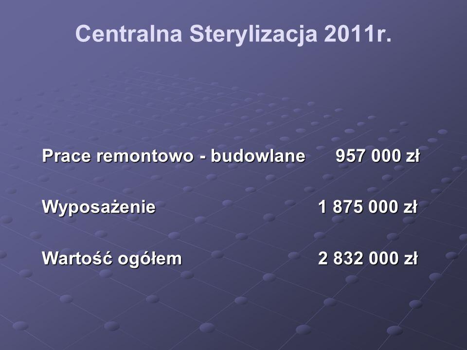 Centralna Sterylizacja 2011r. Prace remontowo - budowlane 957 000 zł Wyposażenie 1 875 000 zł Wartość ogółem 2 832 000 zł