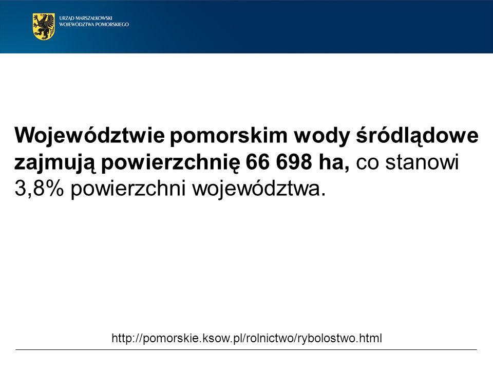 Województwie pomorskim wody śródlądowe zajmują powierzchnię 66 698 ha, co stanowi 3,8% powierzchni województwa. http://pomorskie.ksow.pl/rolnictwo/ryb
