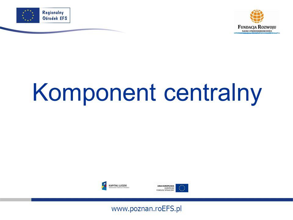 www.poznan.roEFS.pl Podziałanie 3.3.2 Efektywny system kształcenia i doskonalenia nauczycieli 1.