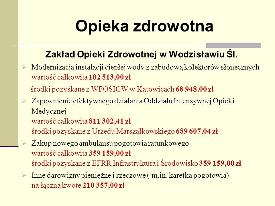 Opieka zdrowotna Zakład Opieki Zdrowotnej w Wodzisławiu Śl. Modernizacja instalacji ciepłej wody z zabudową kolektorów słonecznych wartość całkowita 1