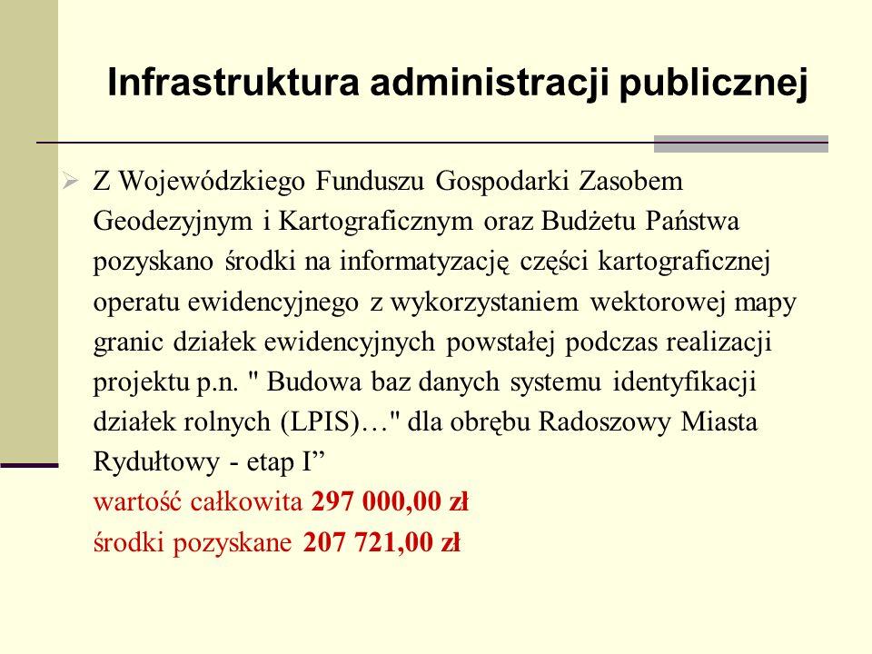 Infrastruktura administracji publicznej Z Wojewódzkiego Funduszu Gospodarki Zasobem Geodezyjnym i Kartograficznym oraz Budżetu Państwa pozyskano środki na informatyzację części kartograficznej operatu ewidencyjnego z wykorzystaniem wektorowej mapy granic działek ewidencyjnych powstałej podczas realizacji projektu p.n.