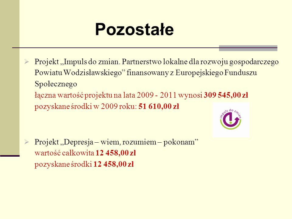 Pozostałe Projekt Impuls do zmian. Partnerstwo lokalne dla rozwoju gospodarczego Powiatu Wodzisławskiego finansowany z Europejskiego Funduszu Społeczn