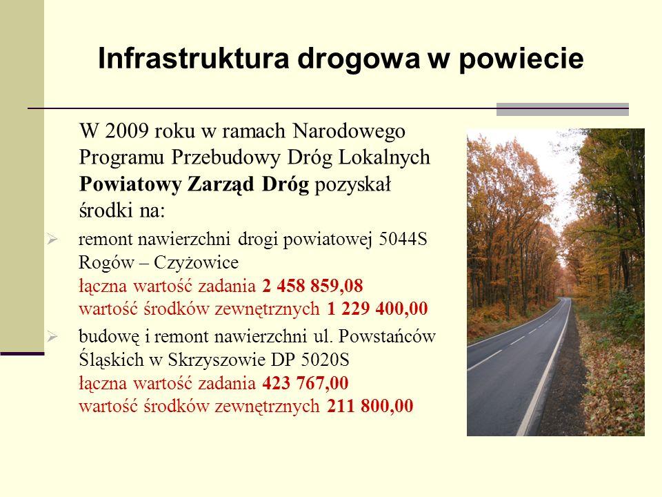 Infrastruktura drogowa w powiecie W 2009 roku w ramach Narodowego Programu Przebudowy Dróg Lokalnych Powiatowy Zarząd Dróg pozyskał środki na: remont