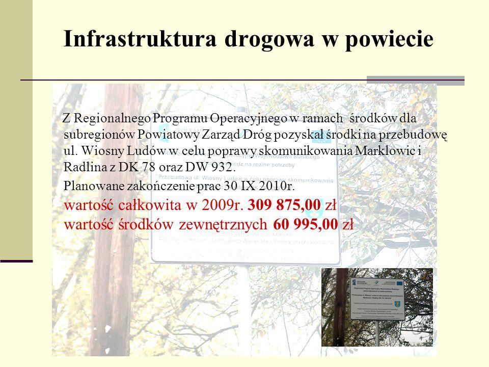 Infrastruktura drogowa w powiecie Z Regionalnego Programu Operacyjnego w ramach środków dla subregionów Powiatowy Zarząd Dróg pozyskał środki na przeb