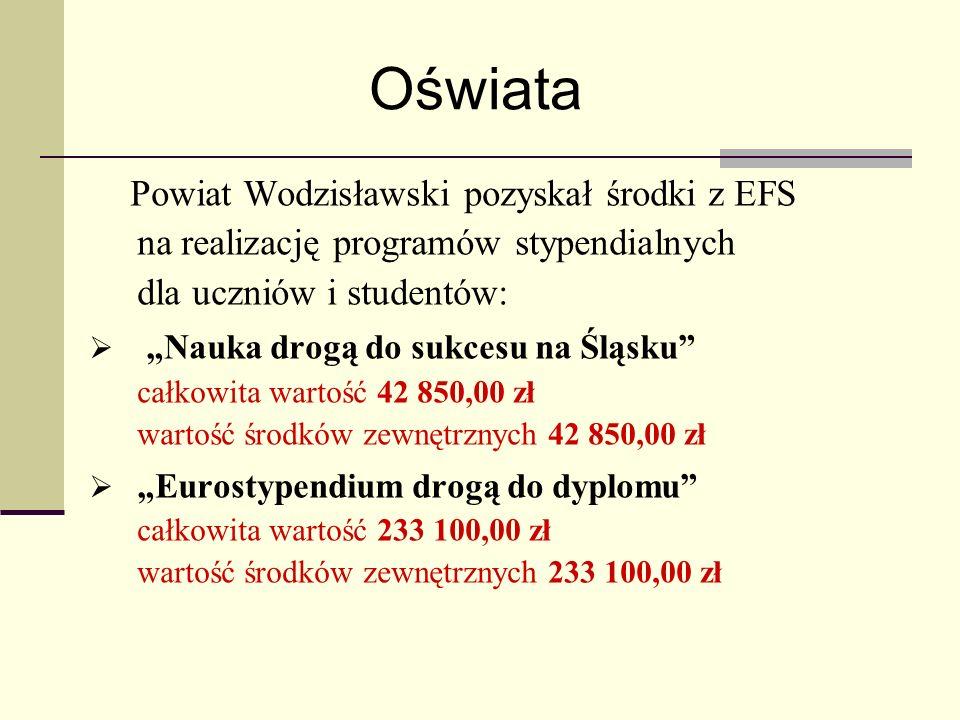 Powiat Wodzisławski pozyskał środki z EFS na realizację programów stypendialnych dla uczniów i studentów: Nauka drogą do sukcesu na Śląsku całkowita w
