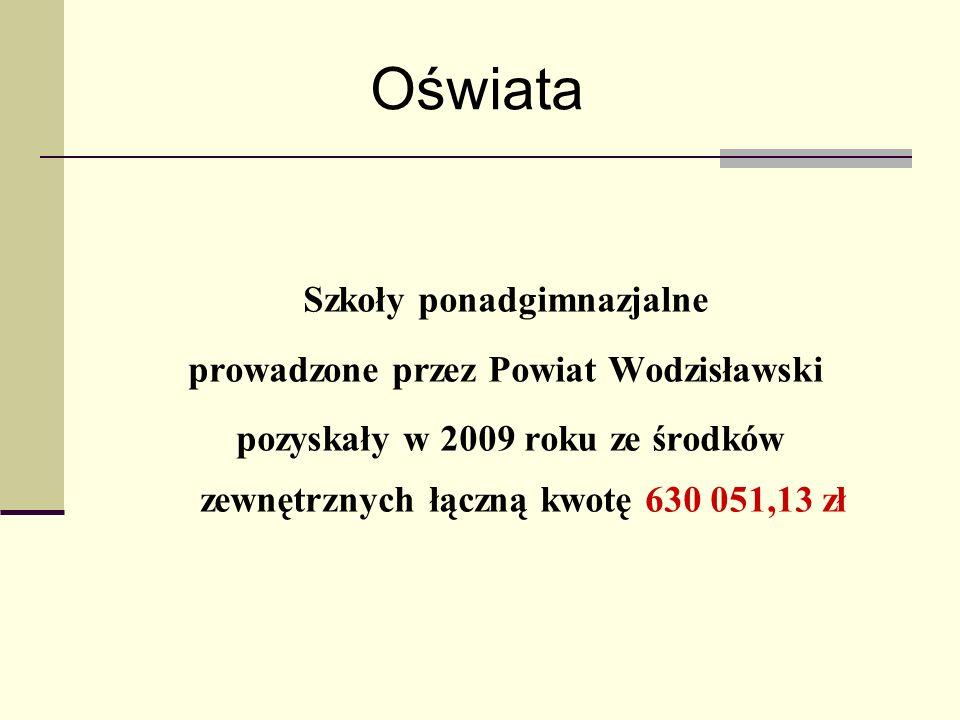 Szkoły ponadgimnazjalne prowadzone przez Powiat Wodzisławski pozyskały w 2009 roku ze środków zewnętrznych łączną kwotę 630 051,13 zł