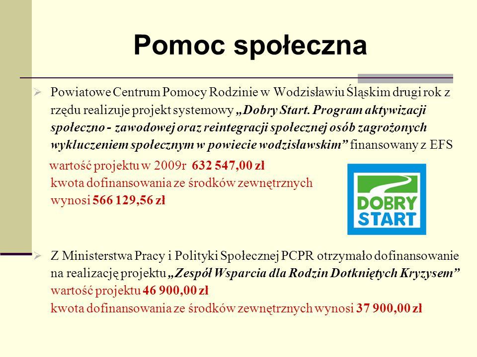 Pomoc społeczna Powiatowe Centrum Pomocy Rodzinie w Wodzisławiu Śląskim drugi rok z rzędu realizuje projekt systemowy Dobry Start. Program aktywizacji