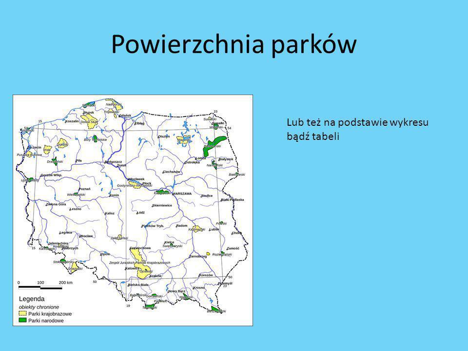 Białowieski Park Narodowy Najstarszy PN w Polsce (1932r.) Rezerwat przyrody UNESCO Logo przedstawia żubra.