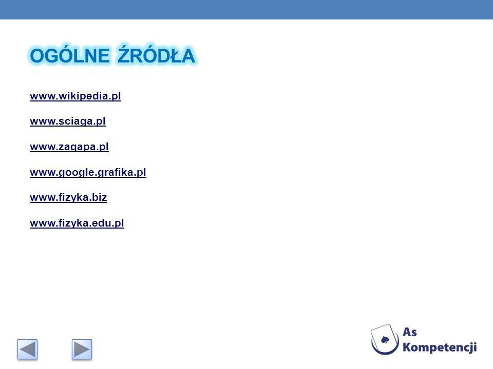 www.wikipedia.pl www.sciaga.pl www.zagapa.pl www.google.grafika.pl www.fizyka.biz www.fizyka.edu.pl
