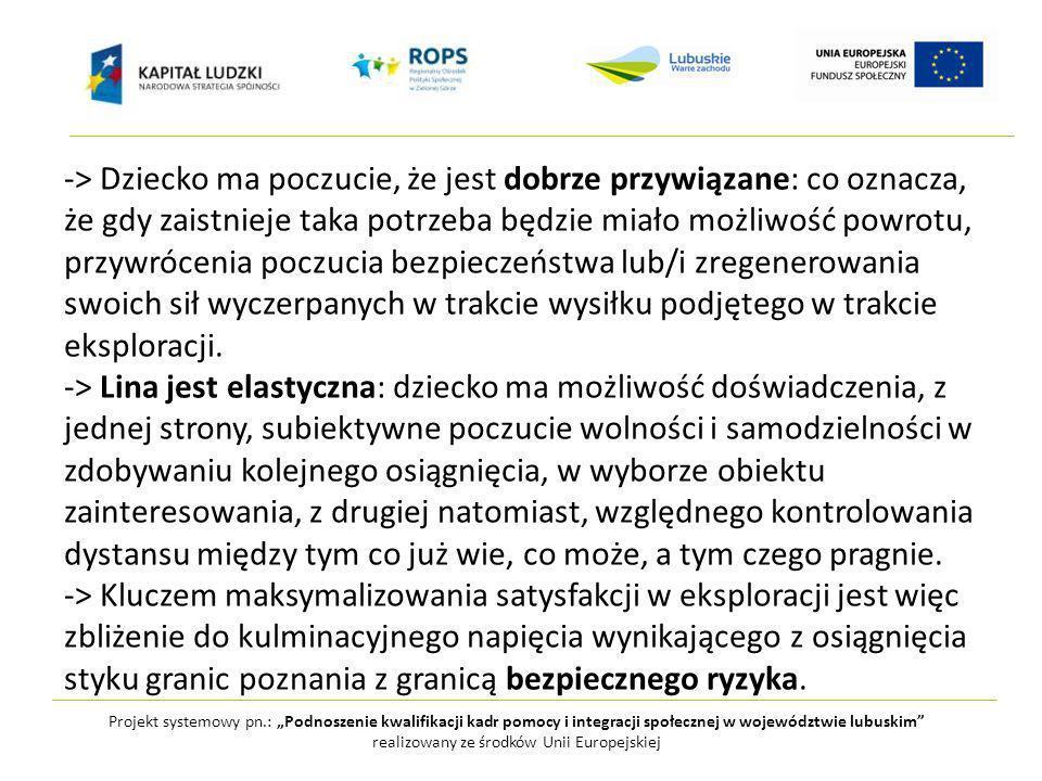 Projekt systemowy pn.: Podnoszenie kwalifikacji kadr pomocy i integracji społecznej w województwie lubuskim realizowany ze środków Unii Europejskiej -> Dziecko ma poczucie, że jest dobrze przywiązane: co oznacza, że gdy zaistnieje taka potrzeba będzie miało możliwość powrotu, przywrócenia poczucia bezpieczeństwa lub/i zregenerowania swoich sił wyczerpanych w trakcie wysiłku podjętego w trakcie eksploracji.