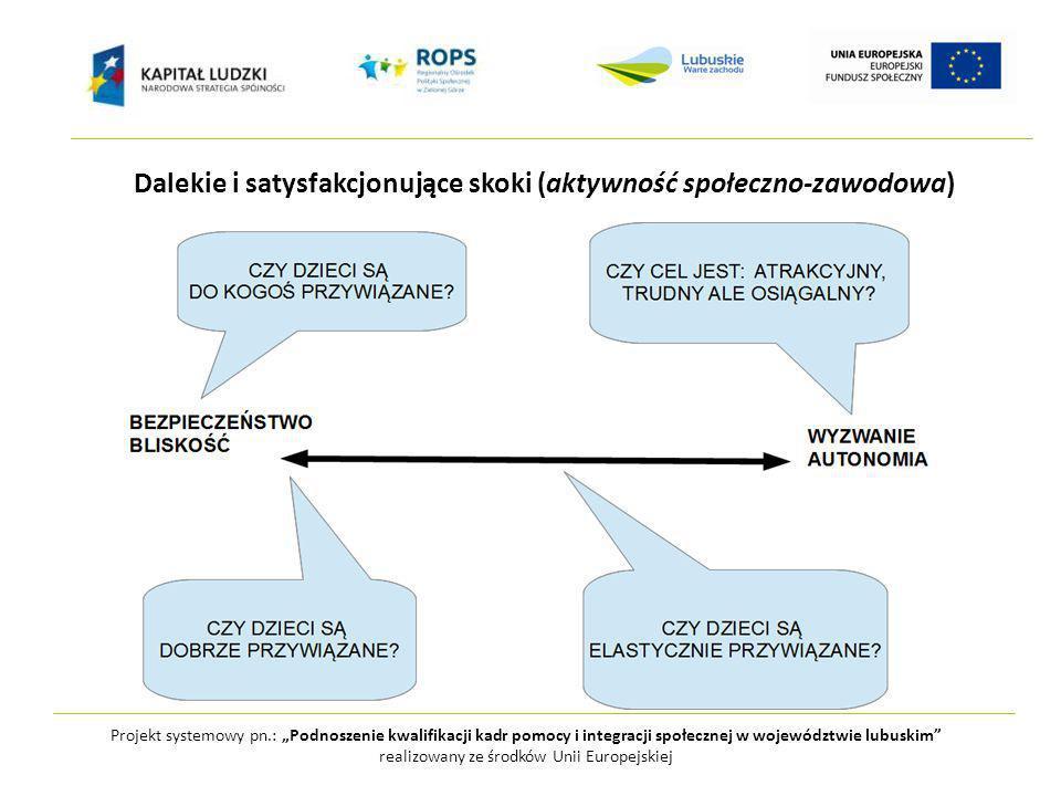 Projekt systemowy pn.: Podnoszenie kwalifikacji kadr pomocy i integracji społecznej w województwie lubuskim realizowany ze środków Unii Europejskiej Dalekie i satysfakcjonujące skoki (aktywność społeczno-zawodowa) zależne są od tego jak jesteśmy przywiązani