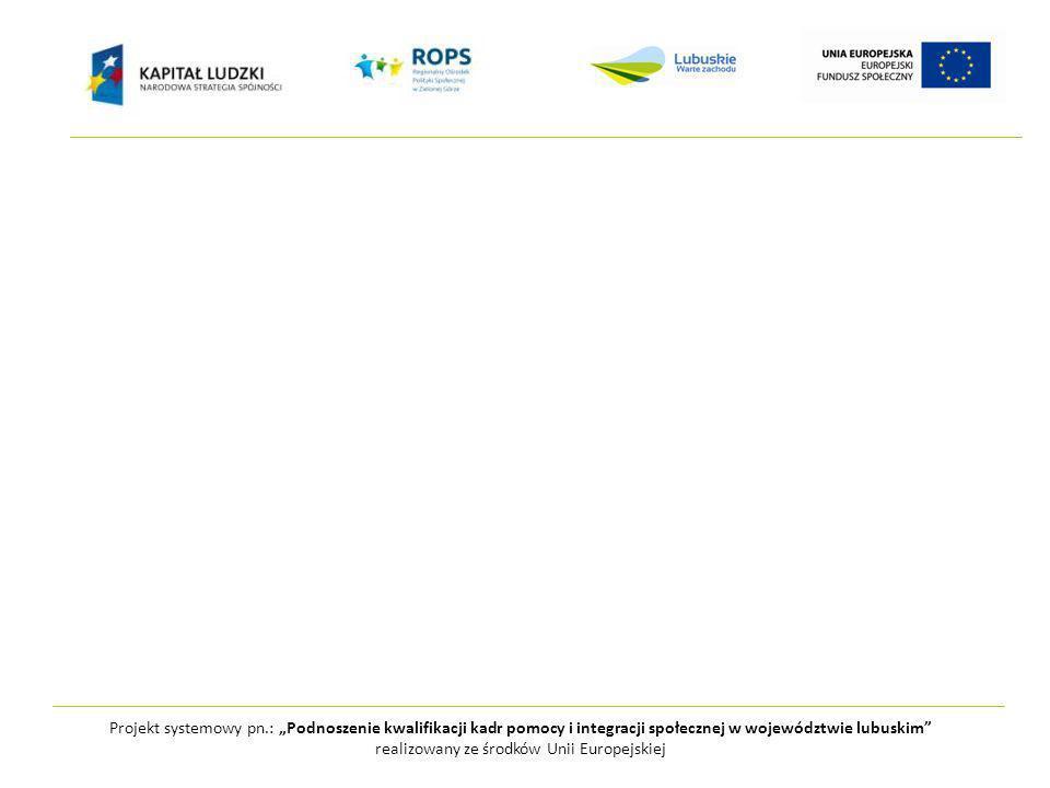 Projekt systemowy pn.: Podnoszenie kwalifikacji kadr pomocy i integracji społecznej w województwie lubuskim realizowany ze środków Unii Europejskiej