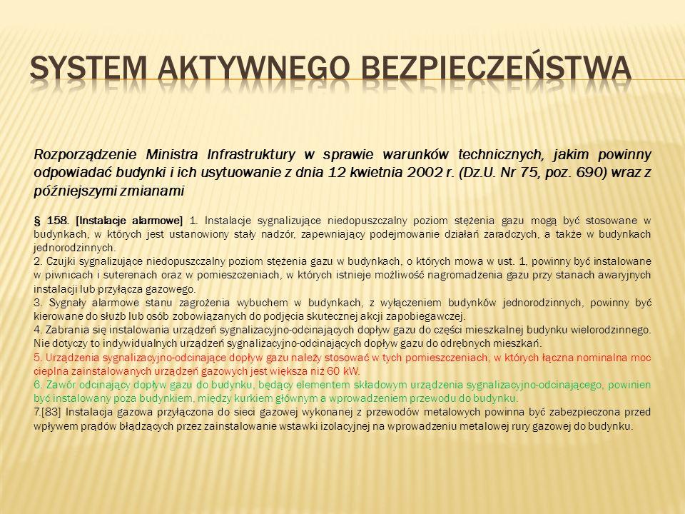 Rozporządzenie Ministra Infrastruktury w sprawie warunków technicznych, jakim powinny odpowiadać budynki i ich usytuowanie z dnia 12 kwietnia 2002 r.
