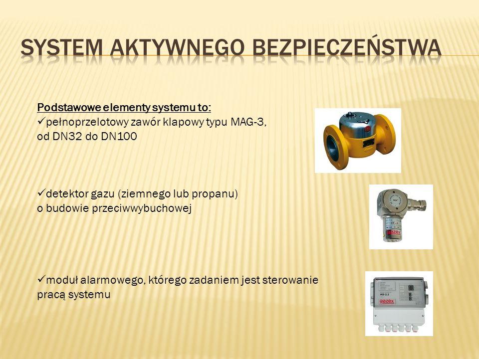 Podstawowe elementy systemu to: pełnoprzelotowy zawór klapowy typu MAG-3, od DN32 do DN100 detektor gazu (ziemnego lub propanu) o budowie przeciwwybuc