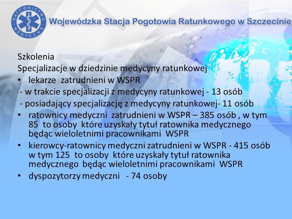 Szkolenia Specjalizacje w dziedzinie medycyny ratunkowej lekarze zatrudnieni w WSPR - w trakcie specjalizacji z medycyny ratunkowej - 13 osób - posiadający specjalizację z medycyny ratunkowej- 11 osób ratownicy medyczni zatrudnieni w WSPR – 385 osób, w tym 85 to osoby które uzyskały tytuł ratownika medycznego będąc wieloletnimi pracownikami WSPR kierowcy-ratownicy medyczni zatrudnieni w WSPR - 415 osób w tym 125 to osoby które uzyskały tytuł ratownika medycznego będąc wieloletnimi pracownikami WSPR dyspozytorzy medyczni - 74 osoby