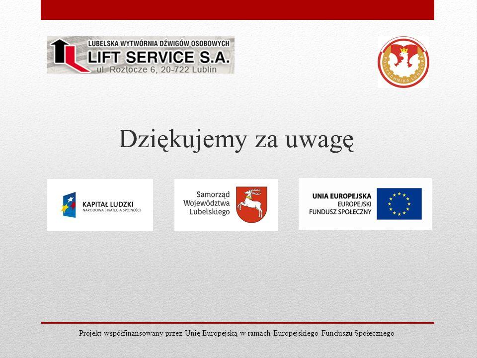 Dziękujemy za uwagę Projekt współfinansowany przez Unię Europejską w ramach Europejskiego Funduszu Społecznego