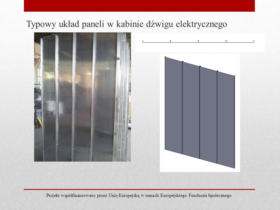 Typowy układ paneli w kabinie dźwigu elektrycznego Projekt współfinansowany przez Unię Europejską w ramach Europejskiego Funduszu Społecznego