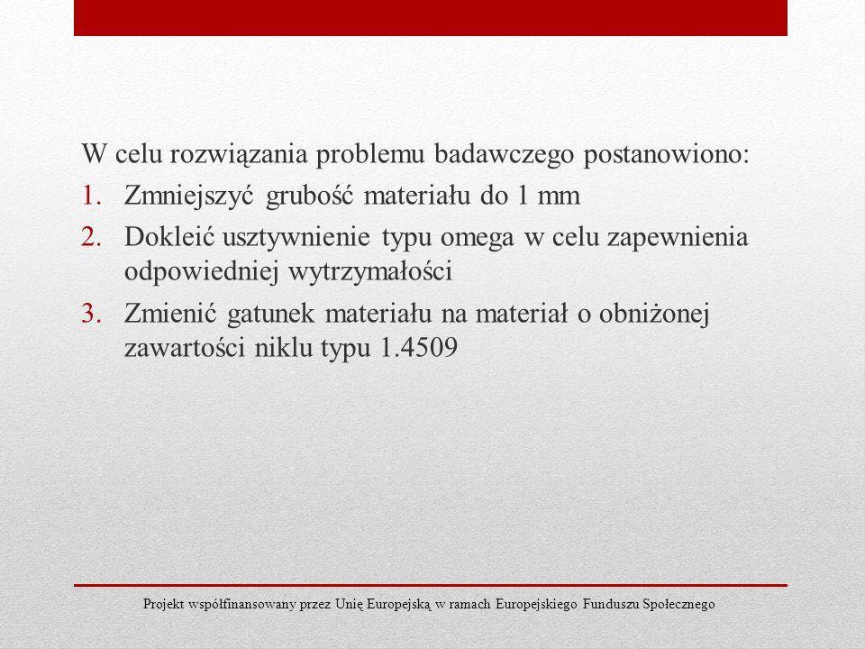 W celu rozwiązania problemu badawczego postanowiono: 1.Zmniejszyć grubość materiału do 1 mm 2.Dokleić usztywnienie typu omega w celu zapewnienia odpow